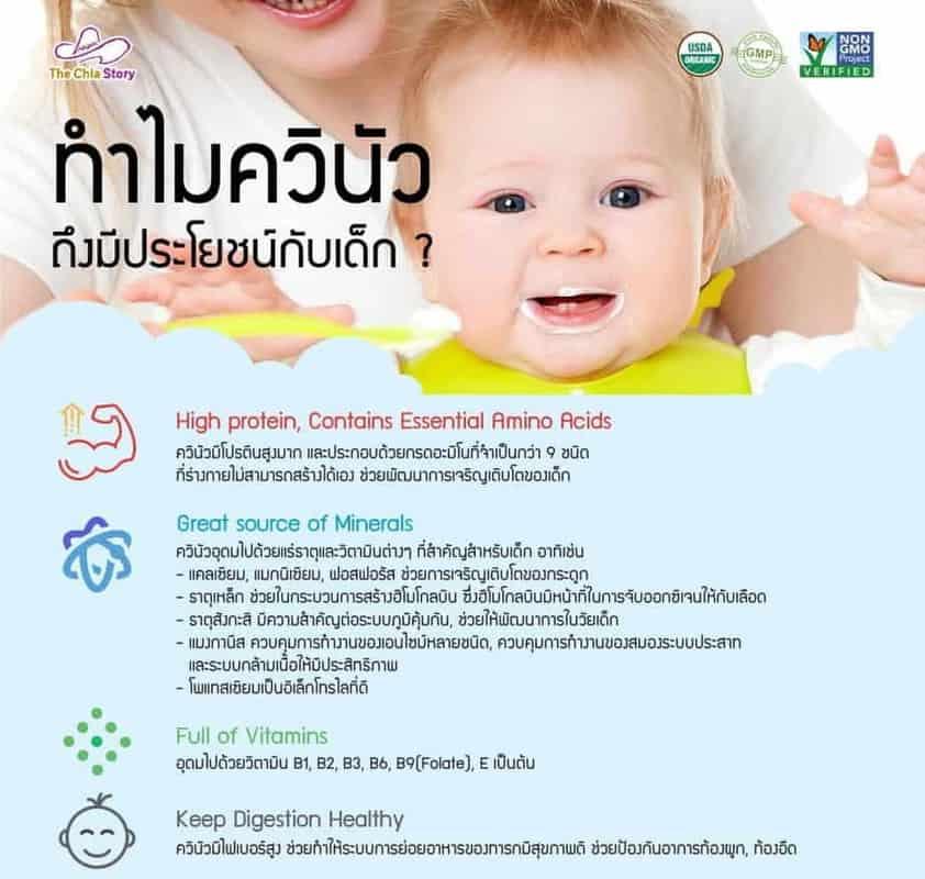 ควินัว ออแกนิค 3 สี อาหารเด็ก 6 เดือนขึ้นไป 8 เดือนขึ้นไป 12 เดือนขึ้นไป แก้ปัญหา เด็ก ลูก ทานยาก  ไม่ใส่วัตถุกันเสีย ผงชูรส